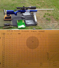 Brian Kelly rifle and score results